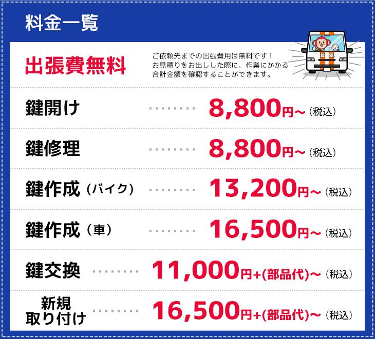 岸和田市の作業料金